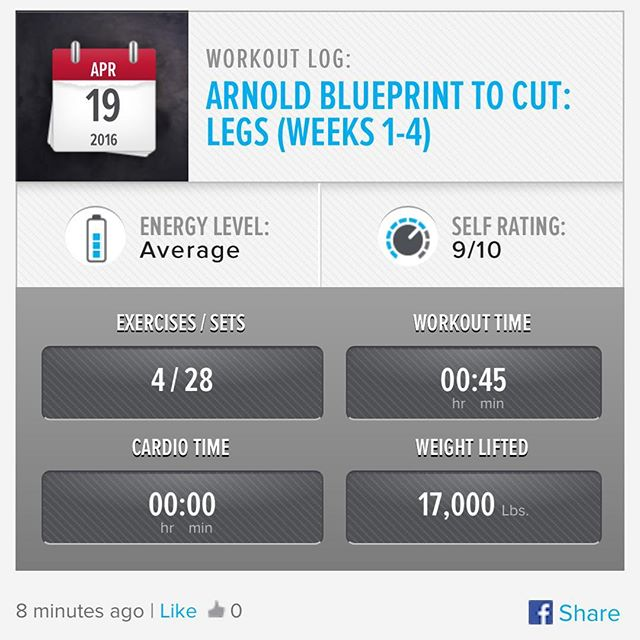 It's Tuesday and Leg Day Number 1! Week 3 Day 2 Workout Done!