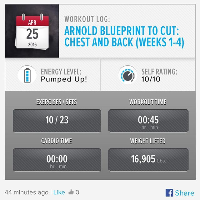 Chest Day Monday! Week 4 Day 1 Workout Done!