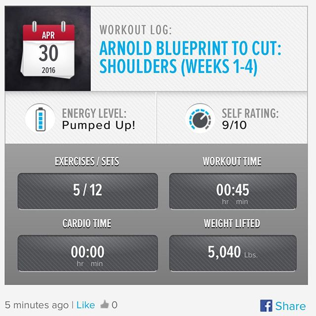 Shoulder Day Saturday! Week 4 Day 6 Workout Done!  Phase 1 of Arnold's  Blueprint to Cut is done. Monday Starts Phase 2!!!