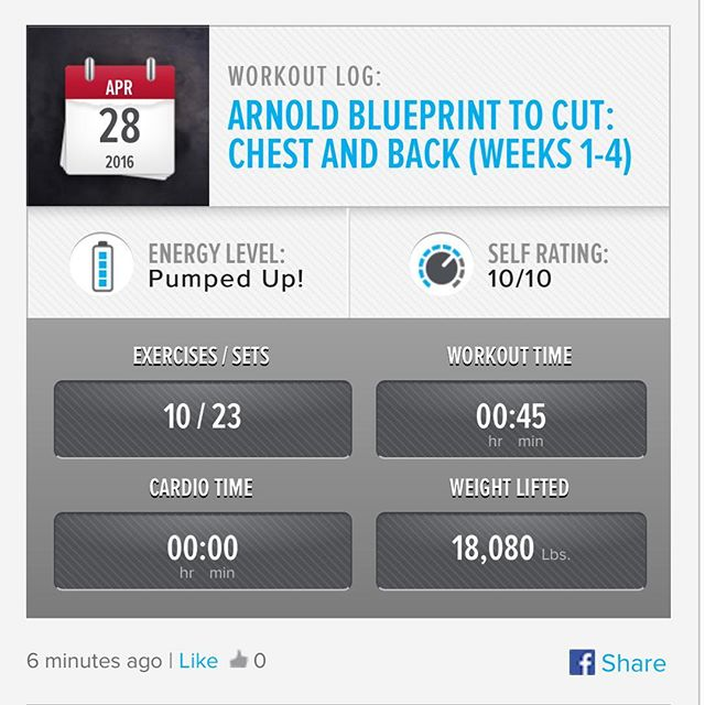Chest Day Number 2! Week 4 Day 4 Workout Done!