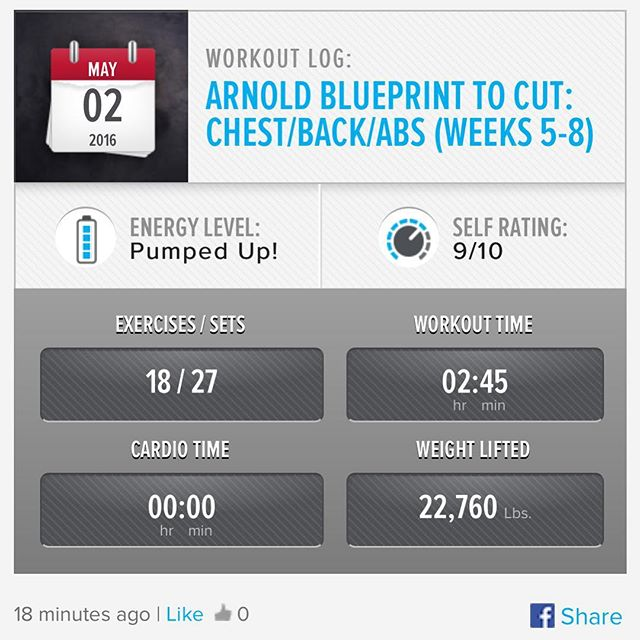 Chest, Back and ABs Day 1: Week 5 Day 1 Workout Done!  New week, New Challenges and I am toast right now!