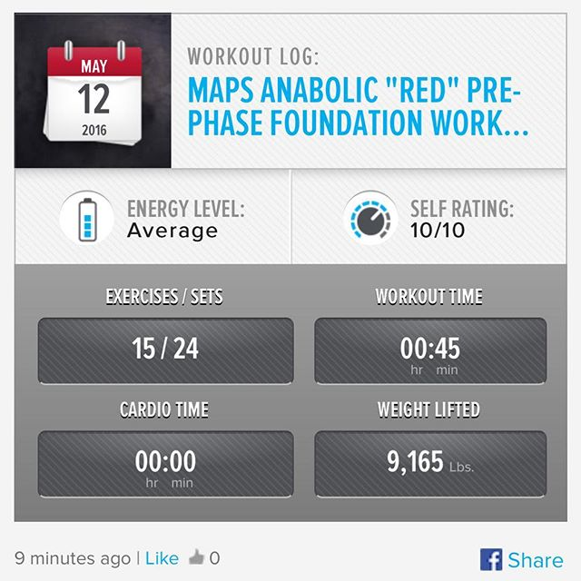 MAPS Anabolic Pre-Phase Foundation Workout & NO-BS ABs Trigger Sessions Done!