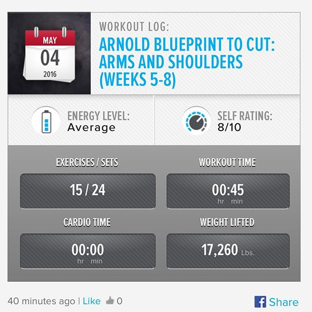 Arms & Shoulder Day 1: Week 5 Day 3 Workout Done!