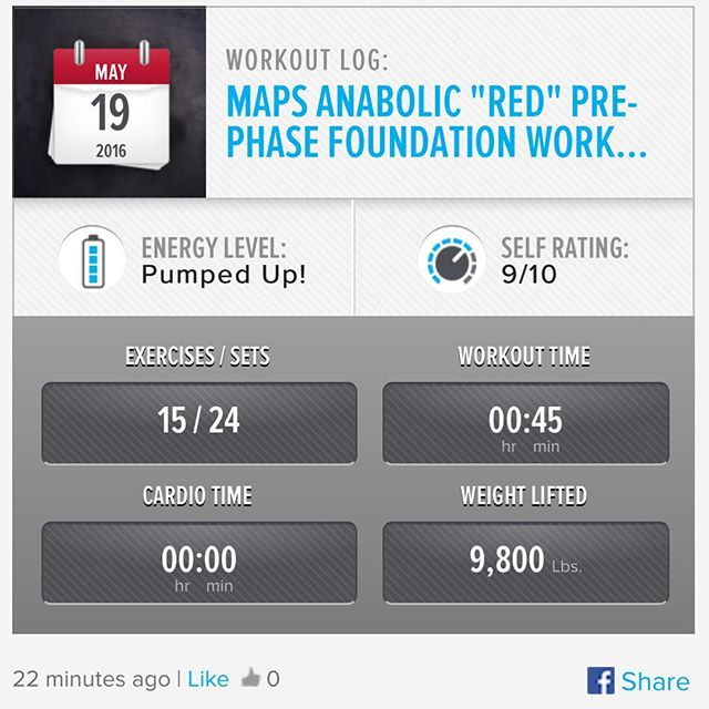 MAPS Anabolic Pre-Phase Foundation & NO-BS ABs Trigger Sessions Done!