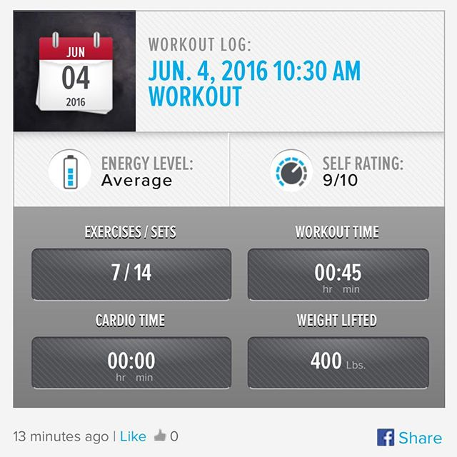 Anabolic Phase 1 - Trigger 1 & NO-BS ABs Trigger Sessions Done!  #workinprogress