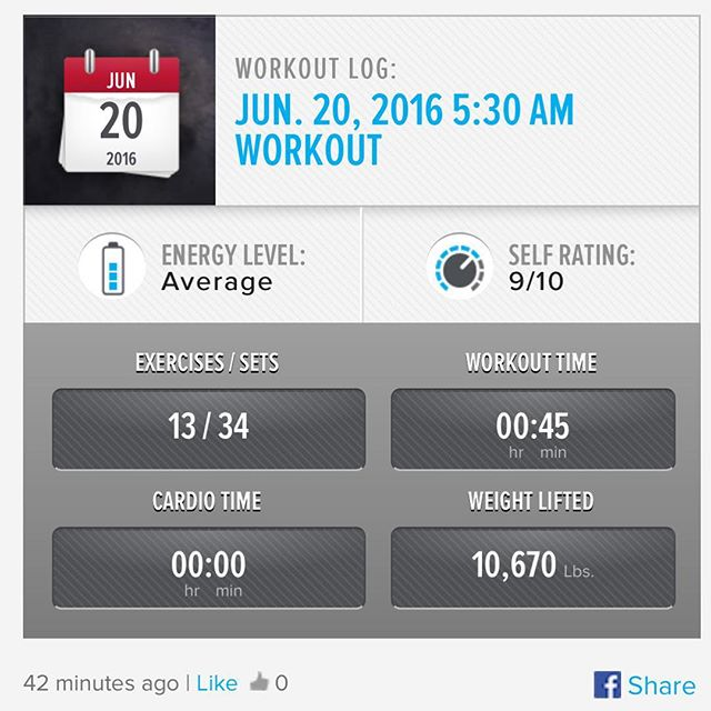 MAPS Red Phase 2 - Workout 1 & NO-BS ABs Trigger Sessions Done! ​ #workinprogress