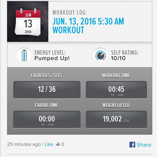 MAPS Red Phase 1 - Workout 1 & NO-BS ABs Trigger Sessions Done! ​ #workinprogress