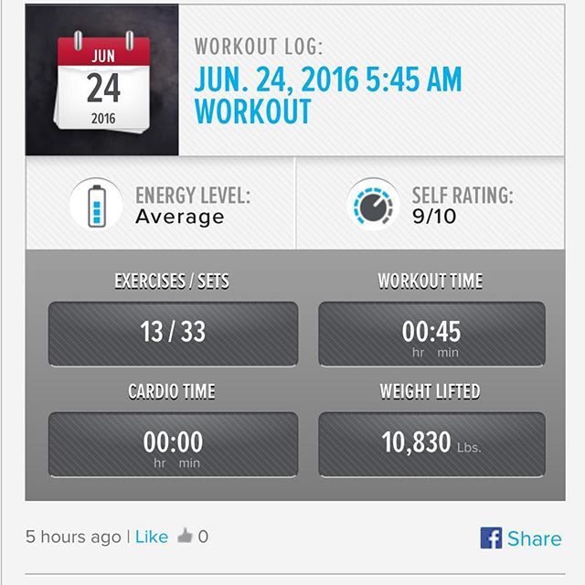 MAPS Red Phase 2  Workout 1 and NO-BS ABS Trigger Session Done! ​ #workinprogress