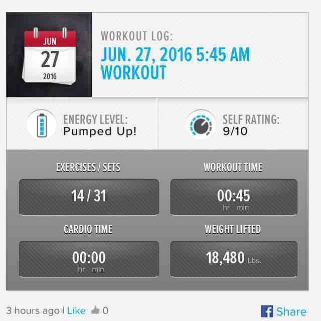MAPS Red Phase 2  Workout 2 and NO-BS ABS Trigger Session Done!  #workinprogress