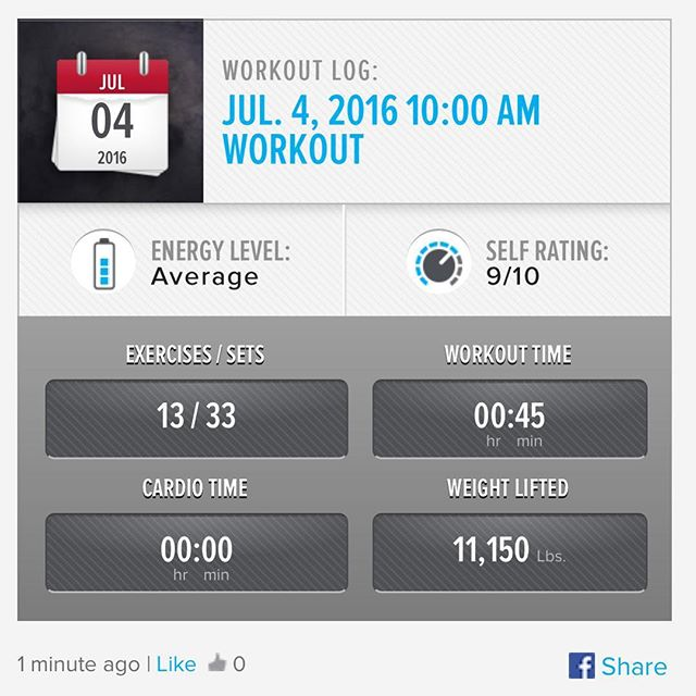 MAPS Red Phase 2  Workout 1 and NO-BS ABS Trigger Session Done!  #workinprogress