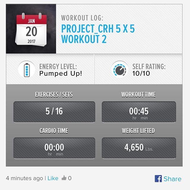 3rd Week In… 5th workout of the week.