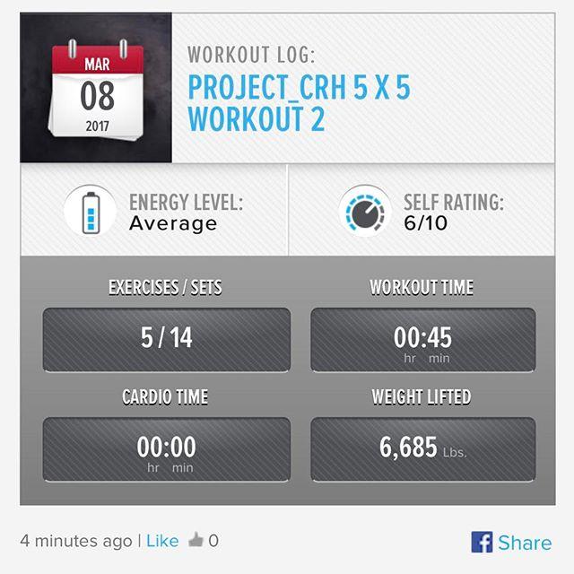 3rd Workout of the Week. #workinprogress
