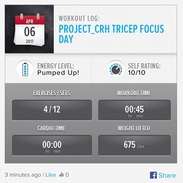 4th Workout of the Week. Tricep Focus day!