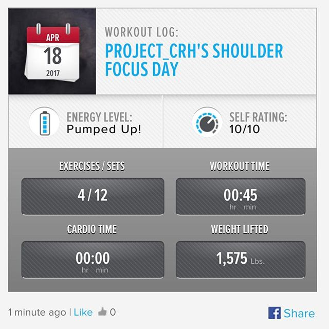 2nd workout of the week. Shoulder Focus Session 