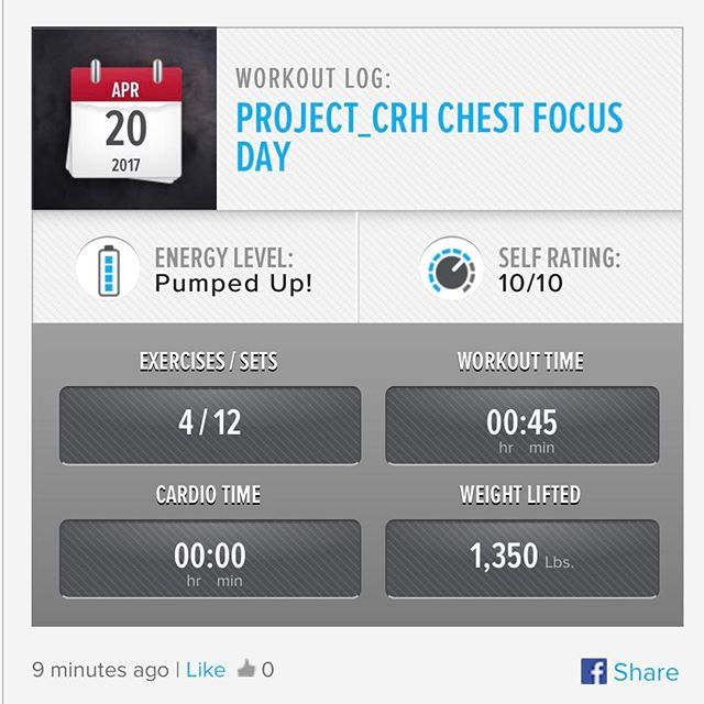 4th Workout of the Week. Chest Focus day!