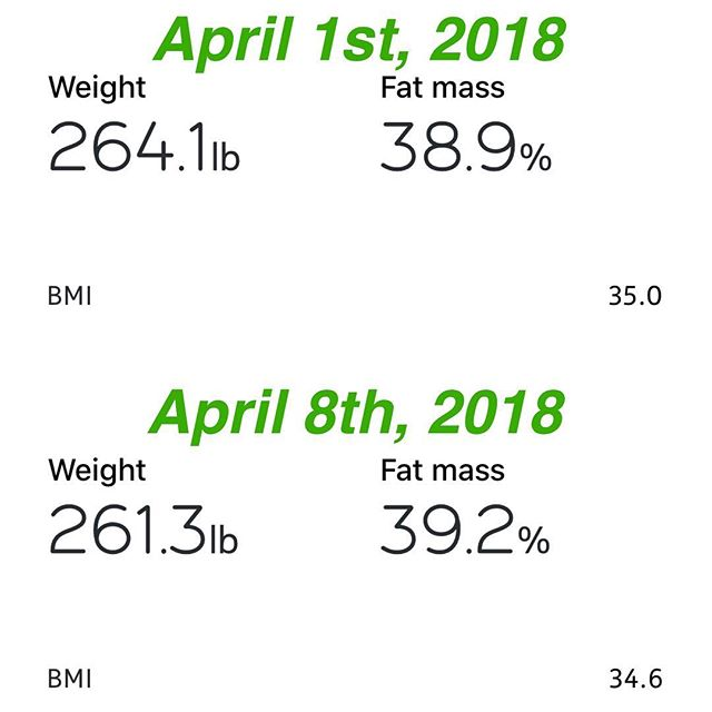 Progress is progress. April 1st I started not having sweets or soda. So far it is been working, I have also ramped my workouts too.