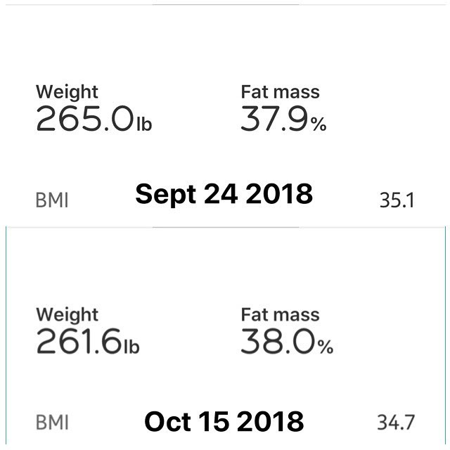 Just a little progress last week. But I'm ok with that, I know it's because my food intake was way more than my weekly activity. #workinprogress l