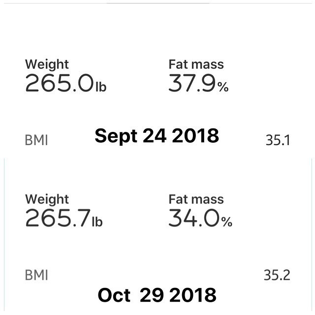 Went up a little in the weight side, but looks like I am getting more muscle mass. Take a look at my fat mass %. I know this is a process and will take time. Just got to look a big picture and be in this for the long haul! Like they said, Rome wasn't built in a day. #workinprogress  l