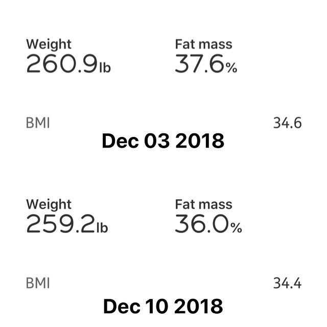 Weekly Weigh In:  Not a big jump in weight this week, but the numbers are changing and for the better. Looking forward to seeing what end result be after this challenge.  1st pic is from Monday Last week to today 2nd pic is the from the start of the challenge to today.  #workinprogress