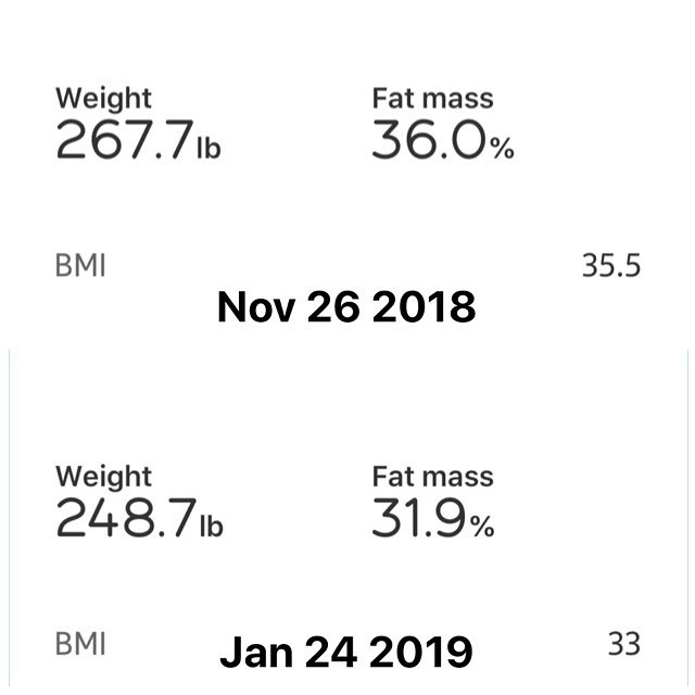 Day 60 of my 90 Day Challenge.  So far I am 19lbs down in weight and around 4% down in my body fat.  Looking forward to see what happens in this last 30 Days!!! #workinprogress