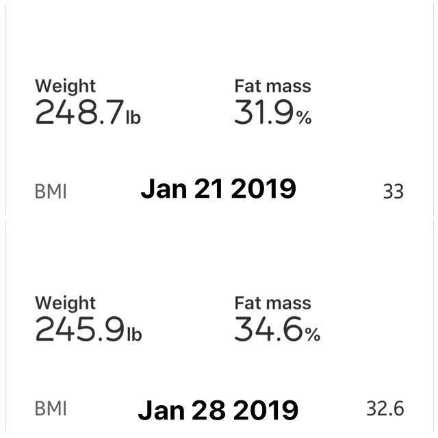 Weekly Weigh In  Making some progress!! 1st pic is from Monday Last week to today 2nd pic is the from the start of the challenge to today.  #workinprogress