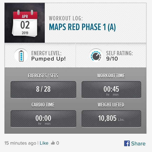 1st workout of MAPS Anabolic (RED) Phase 1 is done! It was a nice of change of pace. Looking forward to seeing the results of this workout. #workinprogress