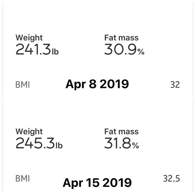 Weekly Weigh In  Start of week 6 of my challenge!  Last week did not go how I was expecting it too. This week I am going to be more focused on my diet and getting back on track to where I want to be at the end of my challenge.  #workinprogress