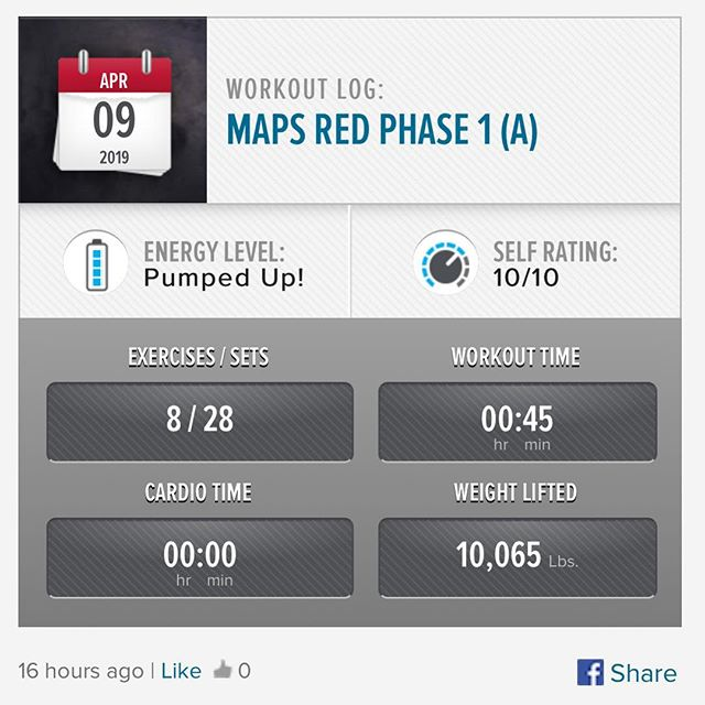 2nd week of MAPS Anabolic (RED) Phase 1 is off to a nice Start. #workinprogress
