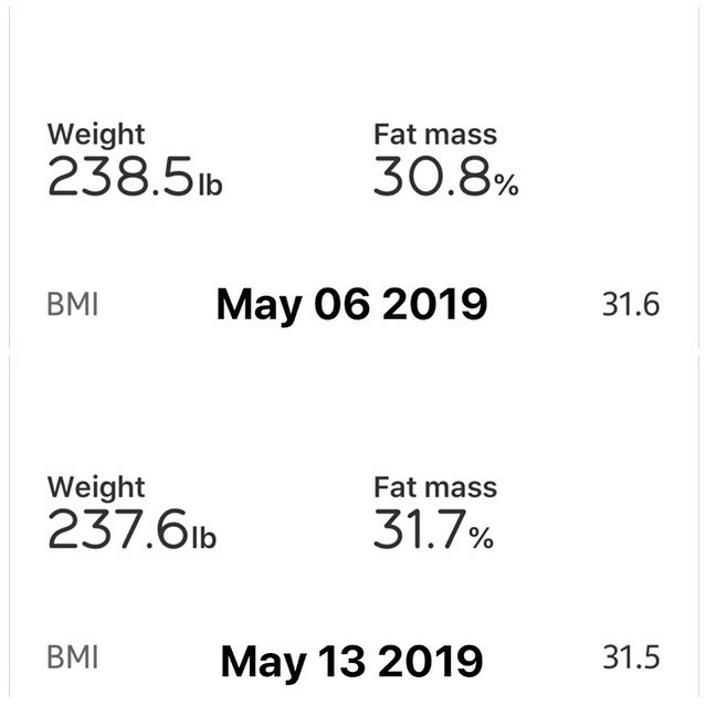 Weekly Weigh In  Start of week 10 of my 90 Day challenge!  Made some more progress towards my major goal weight. I am looking to be at my goal weight of 235lbs or lower by the end of my 90 day challenge which is 27 days  6 more weeks till my wife and I are on the beach!  #workinprogress